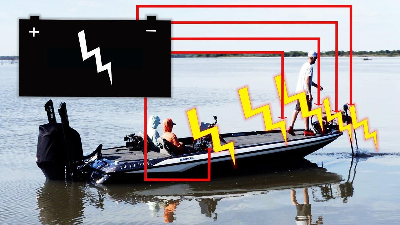 """Get the Best Sonar Readouts 
